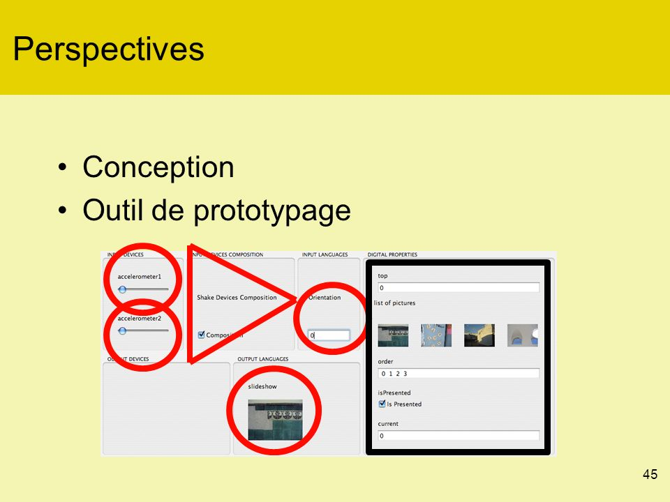 45 Perspectives Conception Outil de prototypage