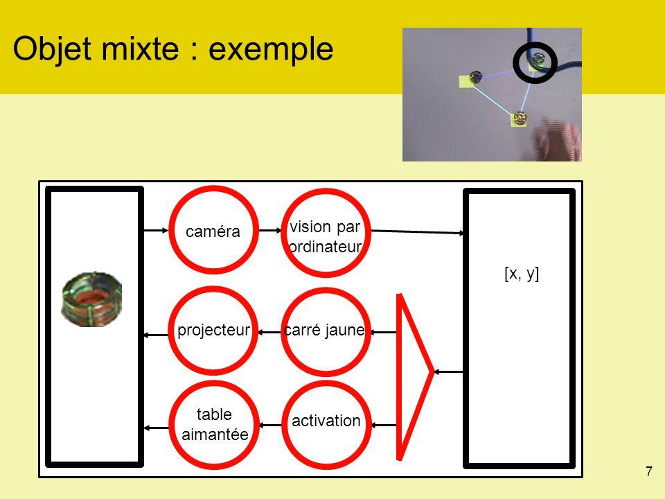 8 Plan Introduction Objet mixte –Définition –Caractérisation intrinsèque Interagir avec un objet mixte –Définition –Caractérisation extrinsèque Conclusion