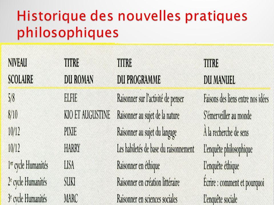 Autre différence 3. Lexistence de manuels