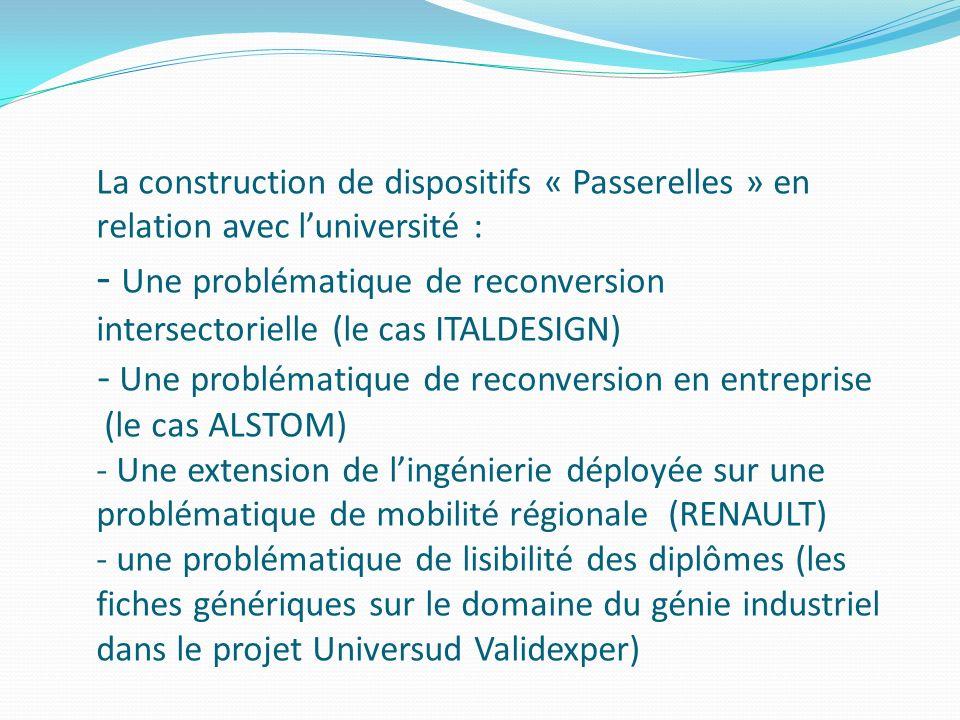 La construction de dispositifs « Passerelles » en relation avec luniversité : - Une problématique de reconversion intersectorielle (le cas ITALDESIGN)