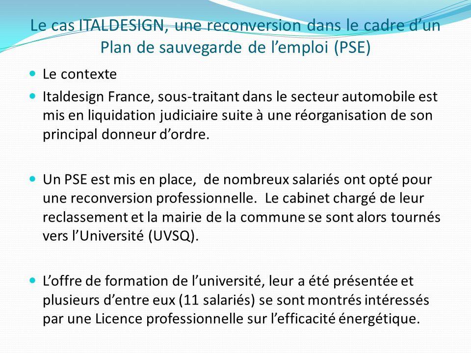 Le cas ITALDESIGN, une reconversion dans le cadre dun Plan de sauvegarde de lemploi (PSE) Le contexte Italdesign France, sous-traitant dans le secteur automobile est mis en liquidation judiciaire suite à une réorganisation de son principal donneur dordre.