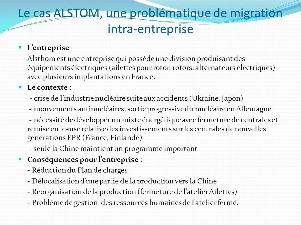 Le cas ALSTOM, une problématique de migration intra-entreprise Lentreprise Alsthom est une entreprise qui possède une division produisant des équipements électriques (ailettes pour rotor, rotors, alternateurs électriques) avec plusieurs implantations en France.