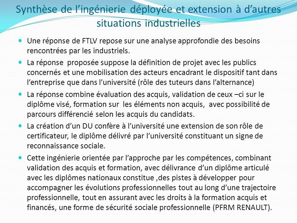 Une réponse de FTLV repose sur une analyse approfondie des besoins rencontrées par les industriels. La réponse proposée suppose la définition de proje