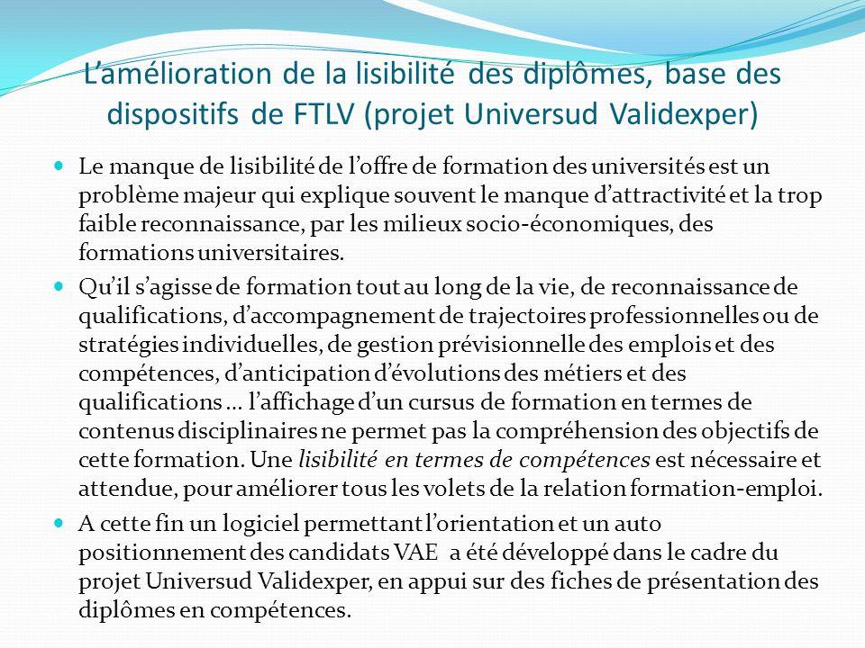 Lamélioration de la lisibilité des diplômes, base des dispositifs de FTLV (projet Universud Validexper) Le manque de lisibilité de loffre de formation