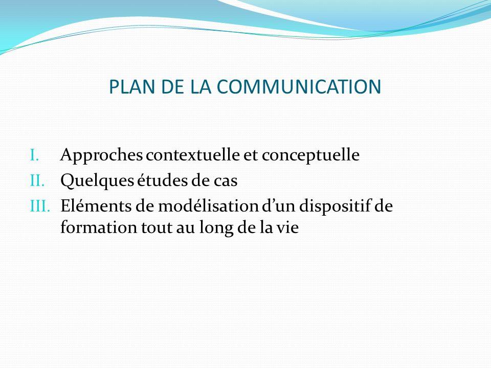 PLAN DE LA COMMUNICATION I. Approches contextuelle et conceptuelle II. Quelques études de cas III. Eléments de modélisation dun dispositif de formatio
