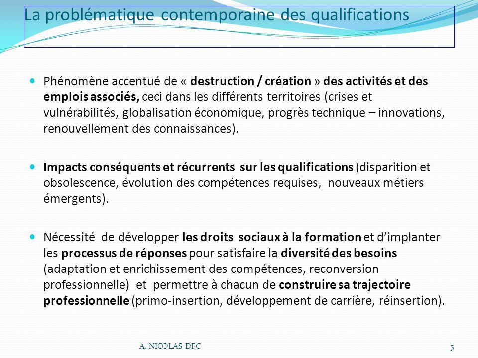 La problématique contemporaine des qualifications Phénomène accentué de « destruction / création » des activités et des emplois associés, ceci dans les différents territoires (crises et vulnérabilités, globalisation économique, progrès technique – innovations, renouvellement des connaissances).