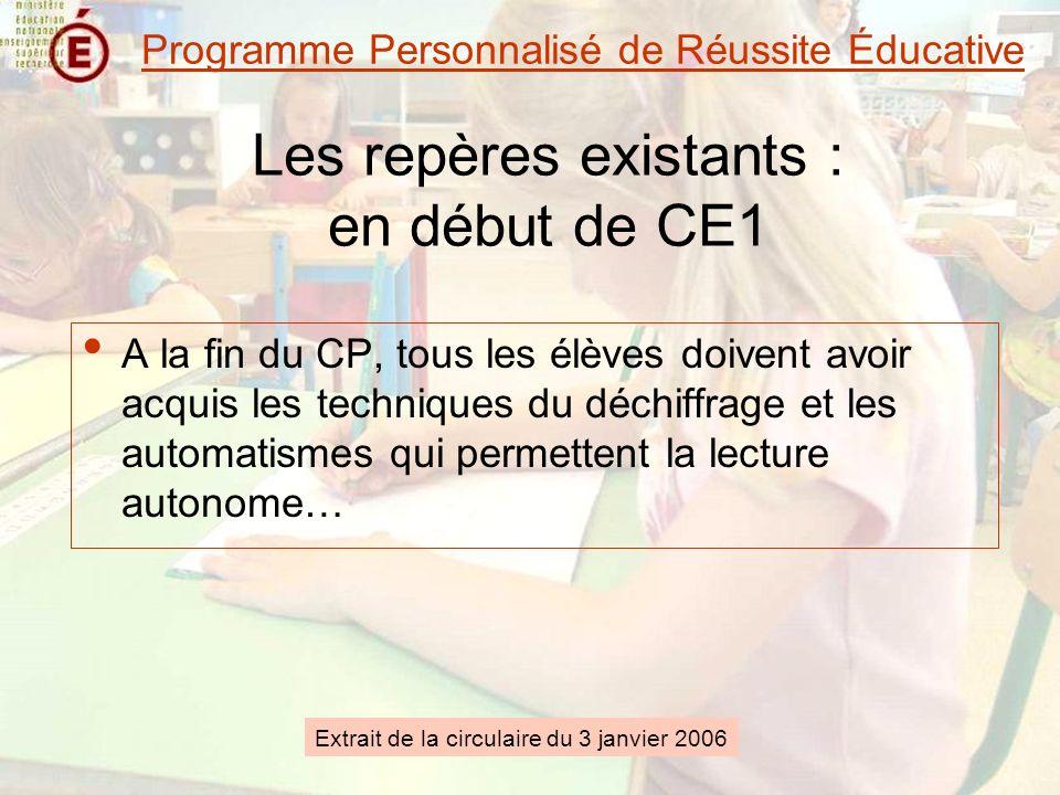 Les repères existants : en début de CE1 A la fin du CP, tous les élèves doivent avoir acquis les techniques du déchiffrage et les automatismes qui permettent la lecture autonome… Extrait de la circulaire du 3 janvier 2006 Programme Personnalisé de Réussite Éducative