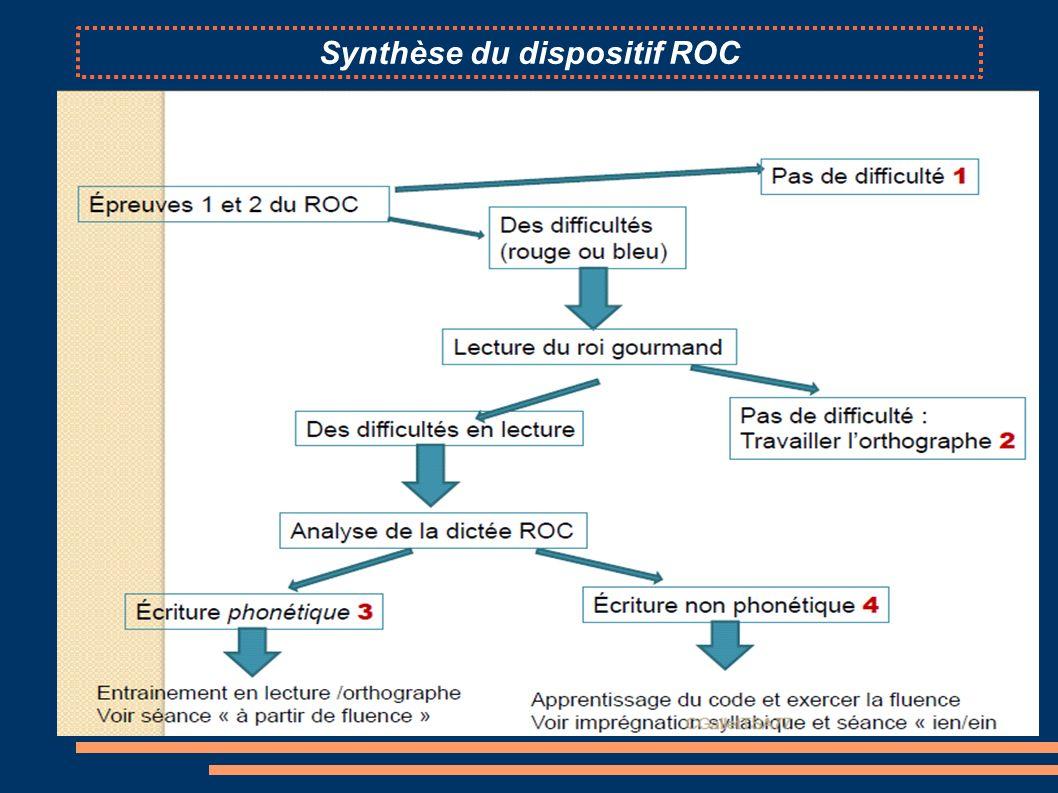 Synthèse du dispositif ROC