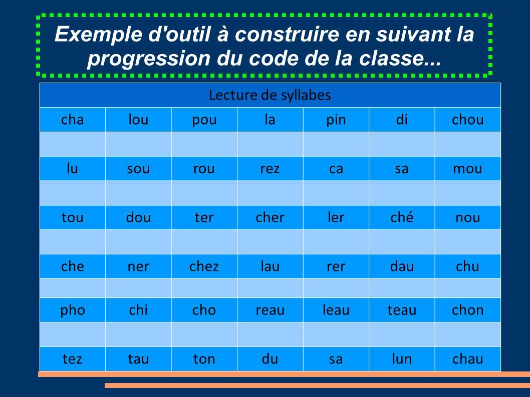 Exemple d'outil à construire en suivant la progression du code de la classe... Lecture de syllabes chaloupoulapindichou lusourourezcasamou toudouterch