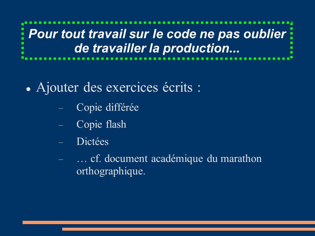 Ajouter des exercices écrits : Copie différée Copie flash Dictées … cf. document académique du marathon orthographique. Pour tout travail sur le code