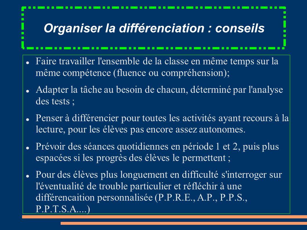 Organiser la différenciation : conseils Faire travailler l'ensemble de la classe en même temps sur la même compétence (fluence ou compréhension); Adap
