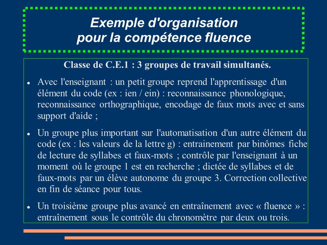 Exemple d'organisation pour la compétence fluence Classe de C.E.1 : 3 groupes de travail simultanés. Avec l'enseignant : un petit groupe reprend l'app