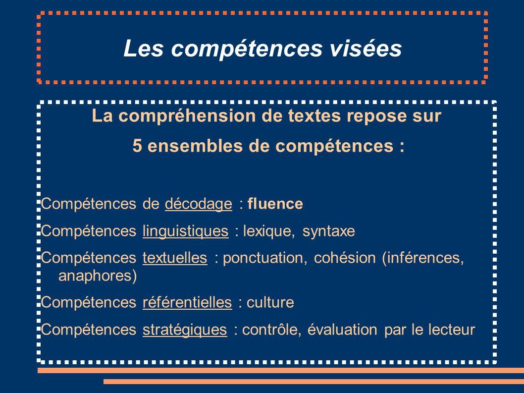 Les compétences visées La compréhension de textes repose sur 5 ensembles de compétences : Compétences de décodage : fluence Compétences linguistiques : lexique, syntaxe Compétences textuelles : ponctuation, cohésion (inférences, anaphores) Compétences référentielles : culture Compétences stratégiques : contrôle, évaluation par le lecteur