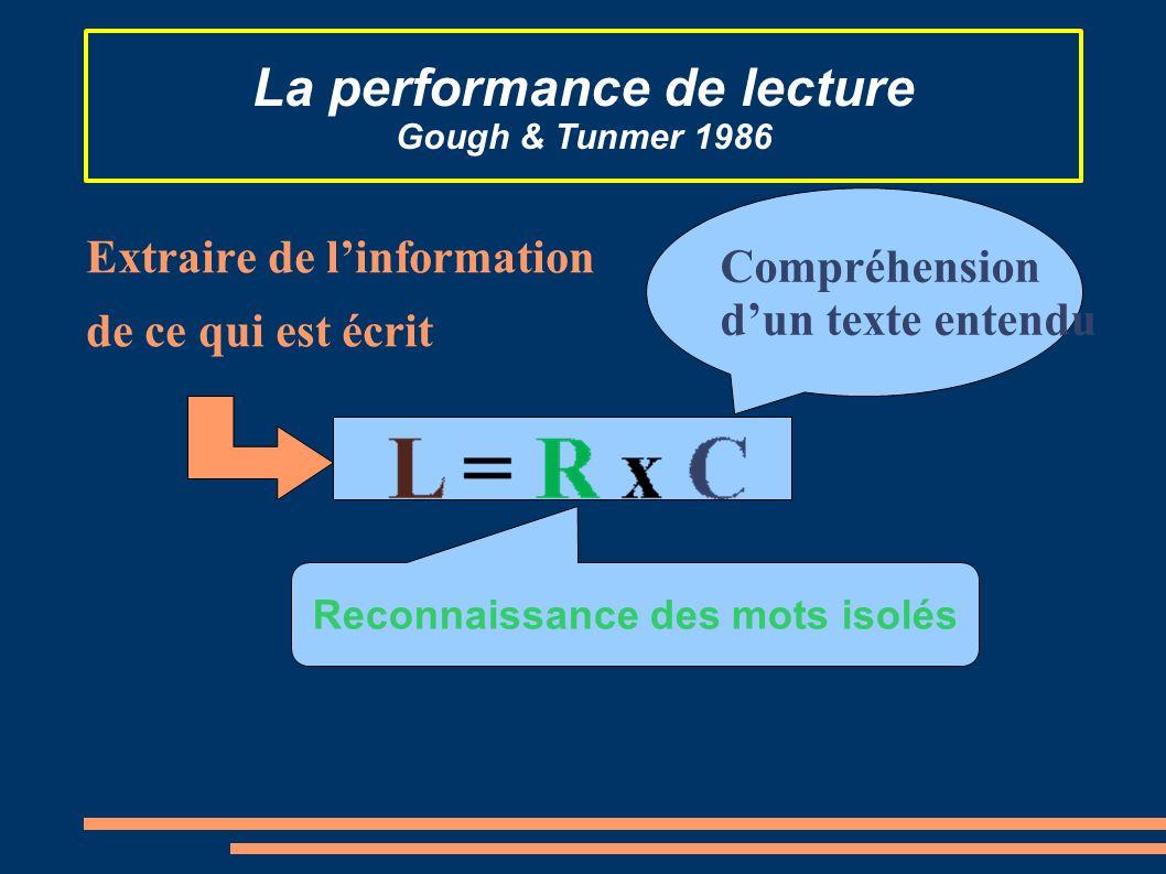 La performance de lecture Gough & Tunmer 1986 Extraire de linformation de ce qui est écrit Compréhension dun texte entendu Reconnaissance des mots isolés