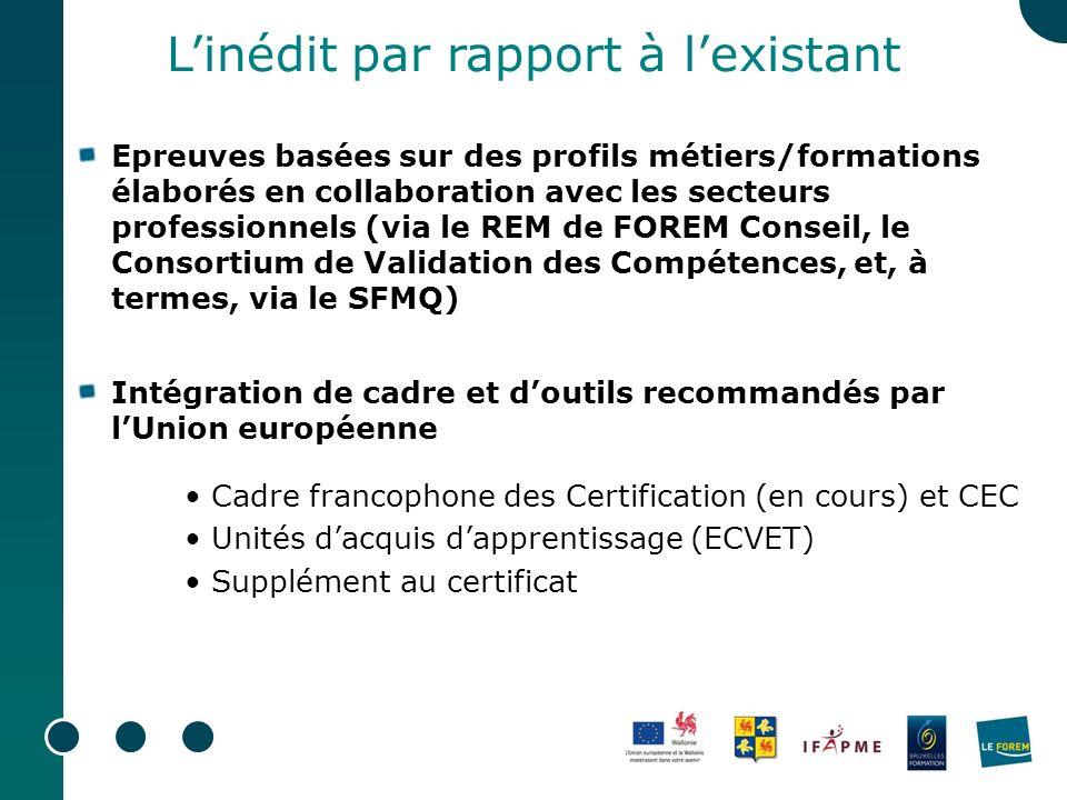 Epreuves basées sur des profils métiers/formations élaborés en collaboration avec les secteurs professionnels (via le REM de FOREM Conseil, le Consortium de Validation des Compétences, et, à termes, via le SFMQ) Intégration de cadre et doutils recommandés par lUnion européenne Cadre francophone des Certification (en cours) et CEC Unités dacquis dapprentissage (ECVET) Supplément au certificat Linédit par rapport à lexistant