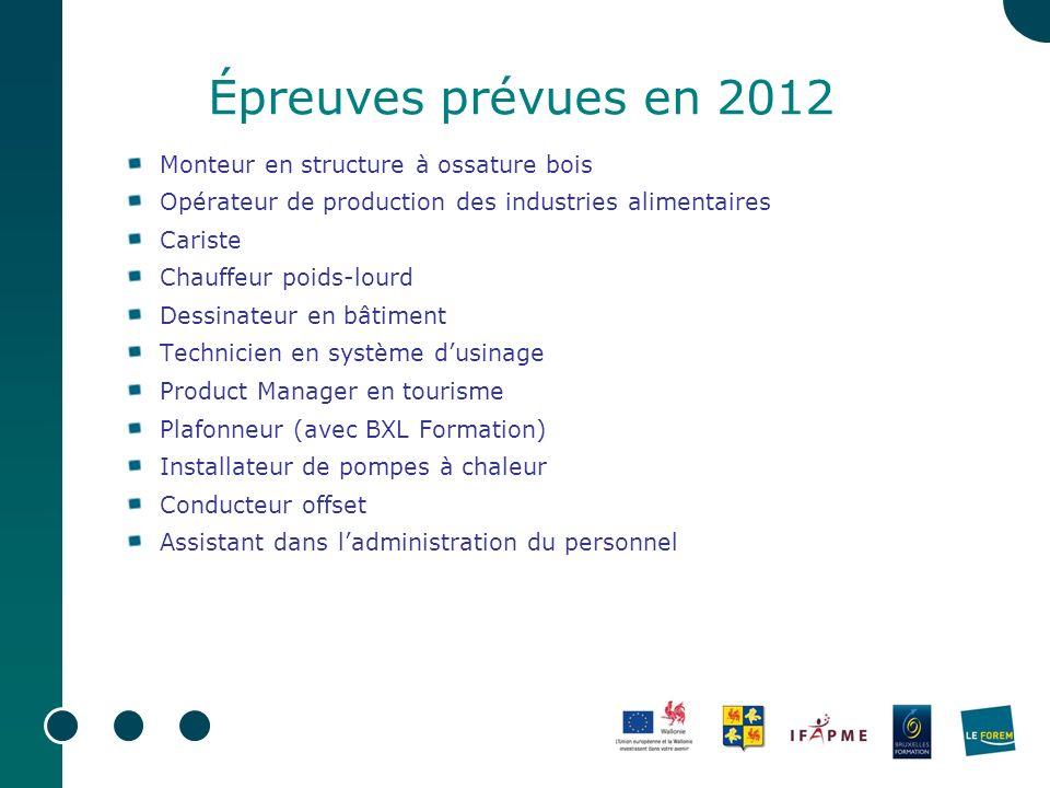 Épreuves prévues en 2012 Monteur en structure à ossature bois Opérateur de production des industries alimentaires Cariste Chauffeur poids-lourd Dessin