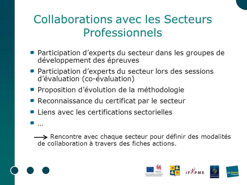 Collaborations avec les Secteurs Professionnels Participation dexperts du secteur dans les groupes de développement des épreuves Participation dexpert