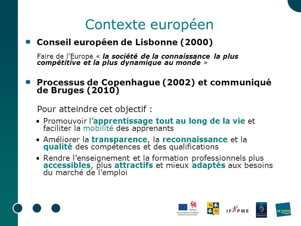 Contexte européen Conseil européen de Lisbonne (2000) Faire de lEurope « la société de la connaissance la plus compétitive et la plus dynamique au mon