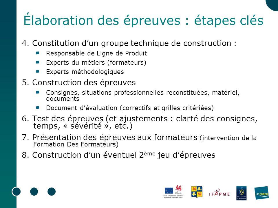 4. Constitution dun groupe technique de construction : Responsable de Ligne de Produit Experts du métiers (formateurs) Experts méthodologiques 5. Cons