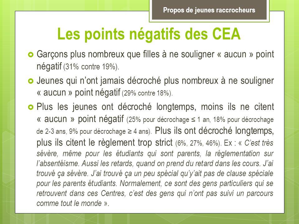 Les points négatifs des CEA Garçons plus nombreux que filles à ne souligner « aucun » point négatif (31% contre 19%). Jeunes qui nont jamais décroché