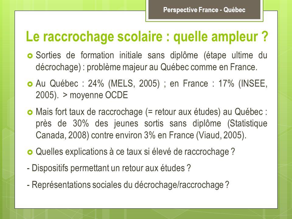 Le raccrochage scolaire : quelle ampleur ? Sorties de formation initiale sans diplôme (étape ultime du décrochage) : problème majeur au Québec comme e
