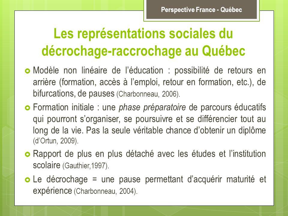 Les représentations sociales du décrochage-raccrochage au Québec Modèle non linéaire de léducation : possibilité de retours en arrière (formation, acc