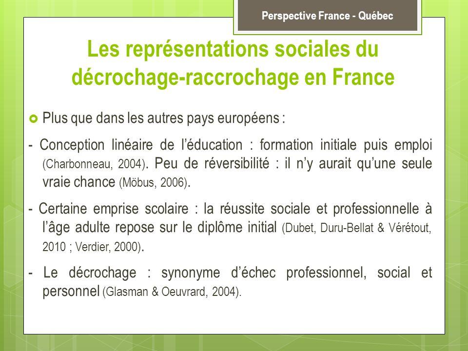 Les représentations sociales du décrochage-raccrochage en France Plus que dans les autres pays européens : - Conception linéaire de léducation : forma