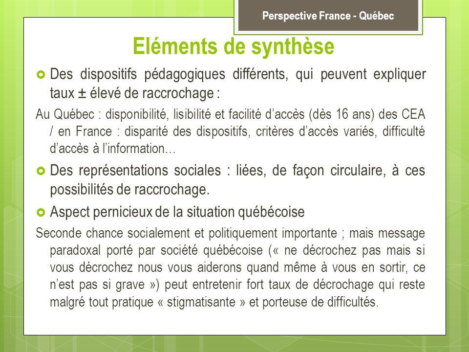 Eléments de synthèse Des dispositifs pédagogiques différents, qui peuvent expliquer taux ± élevé de raccrochage : Au Québec : disponibilité, lisibilit