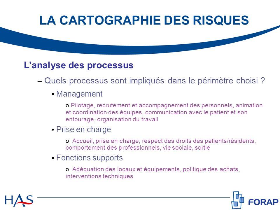 Lanalyse des processus – Quels processus sont impliqués dans le périmètre choisi ? Management o Pilotage, recrutement et accompagnement des personnels