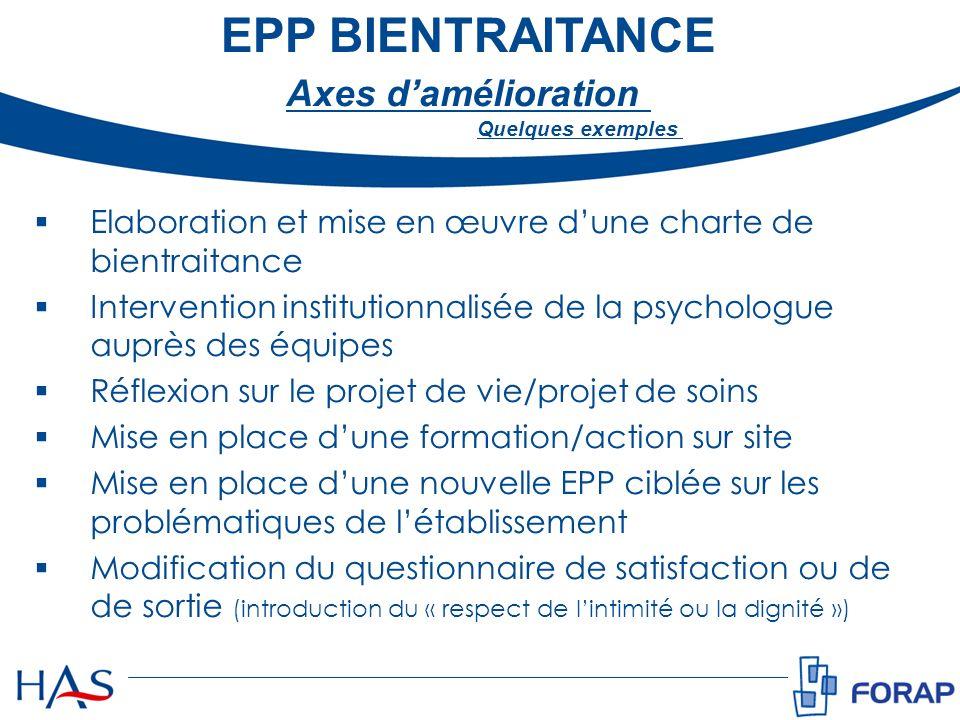 EPP BIENTRAITANCE Axes damélioration Elaboration et mise en œuvre dune charte de bientraitance Intervention institutionnalisée de la psychologue auprè
