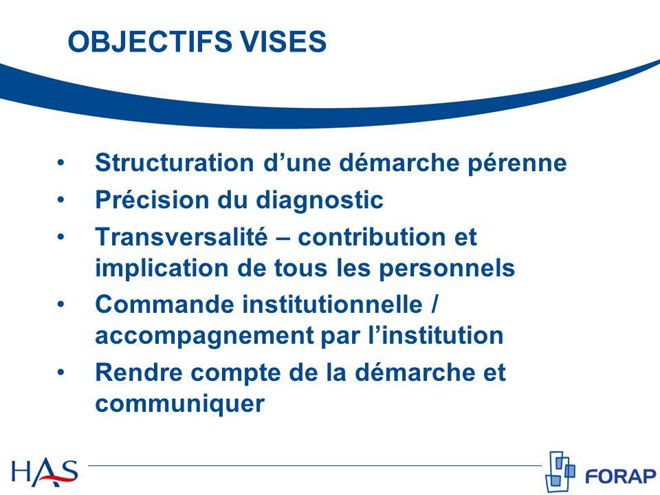 OBJECTIFS VISES Structuration dune démarche pérenne Précision du diagnostic Transversalité – contribution et implication de tous les personnels Comman