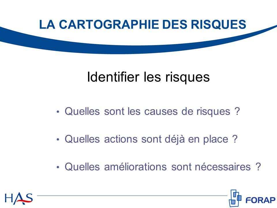 LA CARTOGRAPHIE DES RISQUES Quelles sont les causes de risques ? Quelles actions sont déjà en place ? Quelles améliorations sont nécessaires ? Identif