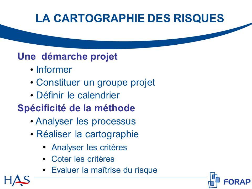 Une démarche projet Informer Constituer un groupe projet Définir le calendrier Spécificité de la méthode Analyser les processus Réaliser la cartograph