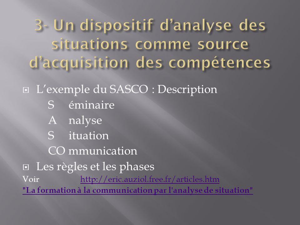 Lexemple du SASCO : Description S éminaire A nalyse S ituation CO mmunication Les règles et les phases Voir http://eric.auziol.free.fr/articles.htmhtt