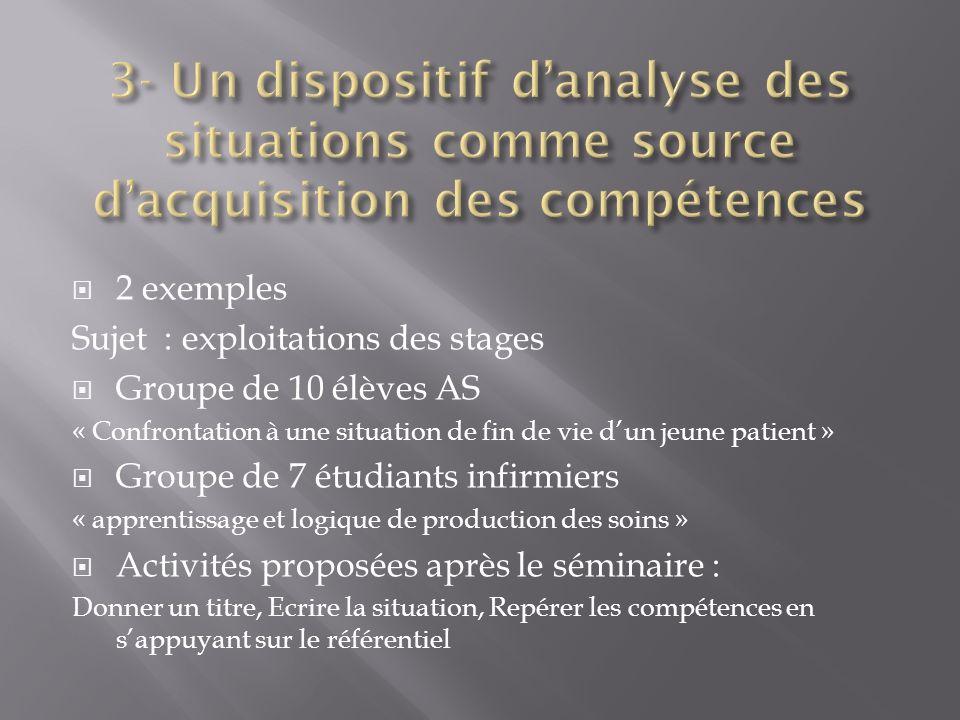 2 exemples Sujet : exploitations des stages Groupe de 10 élèves AS « Confrontation à une situation de fin de vie dun jeune patient » Groupe de 7 étudi