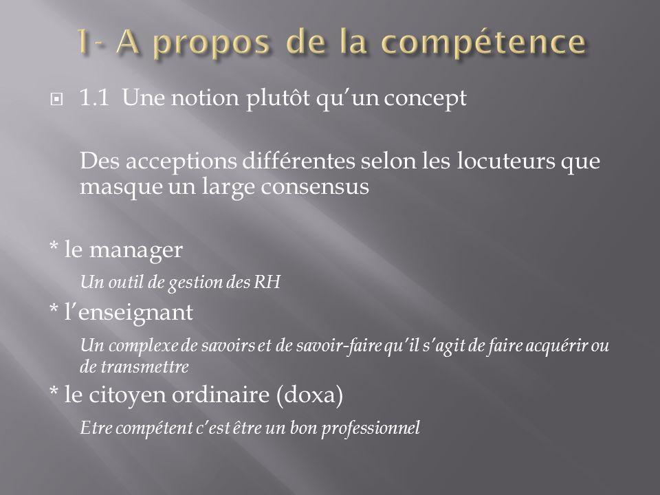 1.1 Une notion plutôt quun concept Des acceptions différentes selon les locuteurs que masque un large consensus * le manager Un outil de gestion des R