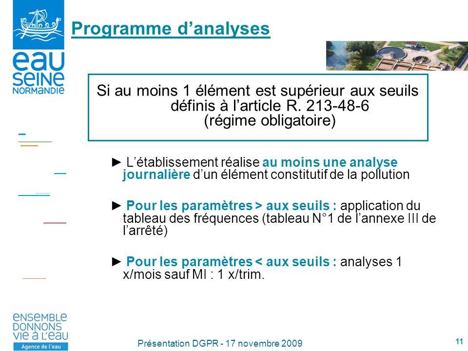 11 Présentation DGPR - 17 novembre 2009 Programme danalyses Si au moins 1 élément est supérieur aux seuils définis à larticle R. 213-48-6 (régime obli