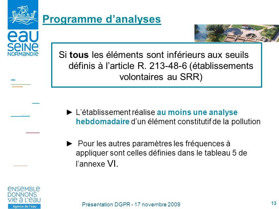 13 Présentation DGPR - 17 novembre 2009 Programme danalyses Si tous les éléments sont inférieurs aux seuils définis à larticle R. 213-48-6 (établissem