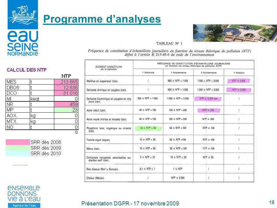 15 Présentation DGPR - 17 novembre 2009 Programme danalyses