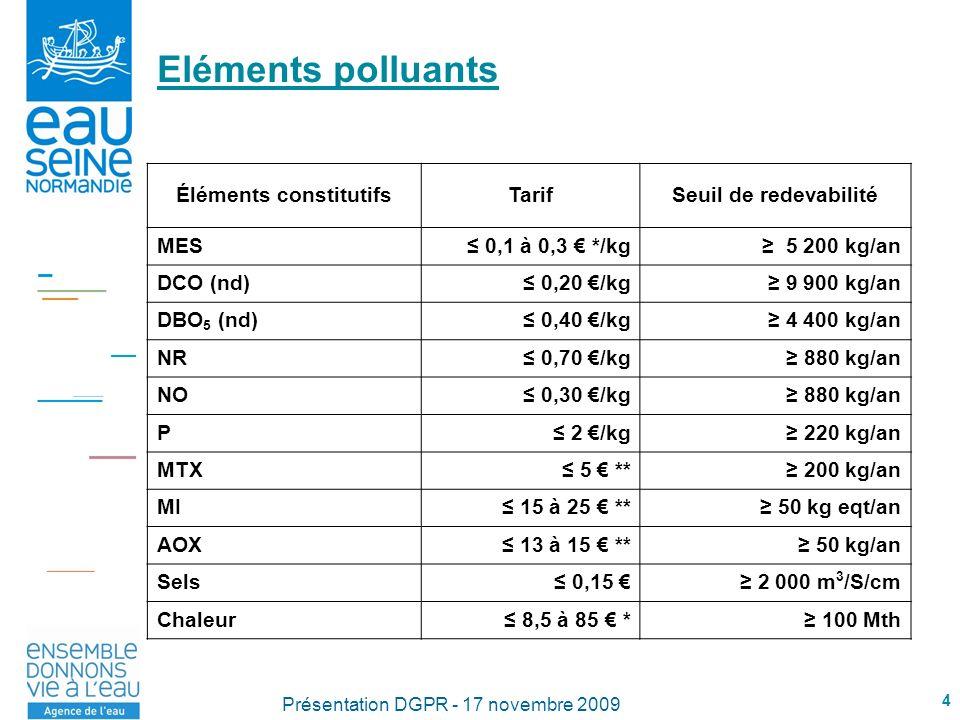 4 Présentation DGPR - 17 novembre 2009 Eléments polluants Éléments constitutifsTarifSeuil de redevabilité MES 0,1 à 0,3 */kg 5 200 kg/an DCO (nd) 0,20 /kg 9 900 kg/an DBO 5 (nd) 0,40 /kg 4 400 kg/an NR 0,70 /kg 880 kg/an NO 0,30 /kg 880 kg/an P 2 /kg 220 kg/an MTX 5 ** 200 kg/an MI 15 à 25 ** 50 kg eqt/an AOX 13 à 15 ** 50 kg/an Sels 0,15 2 000 m 3 /S/cm Chaleur 8,5 à 85 * 100 Mth