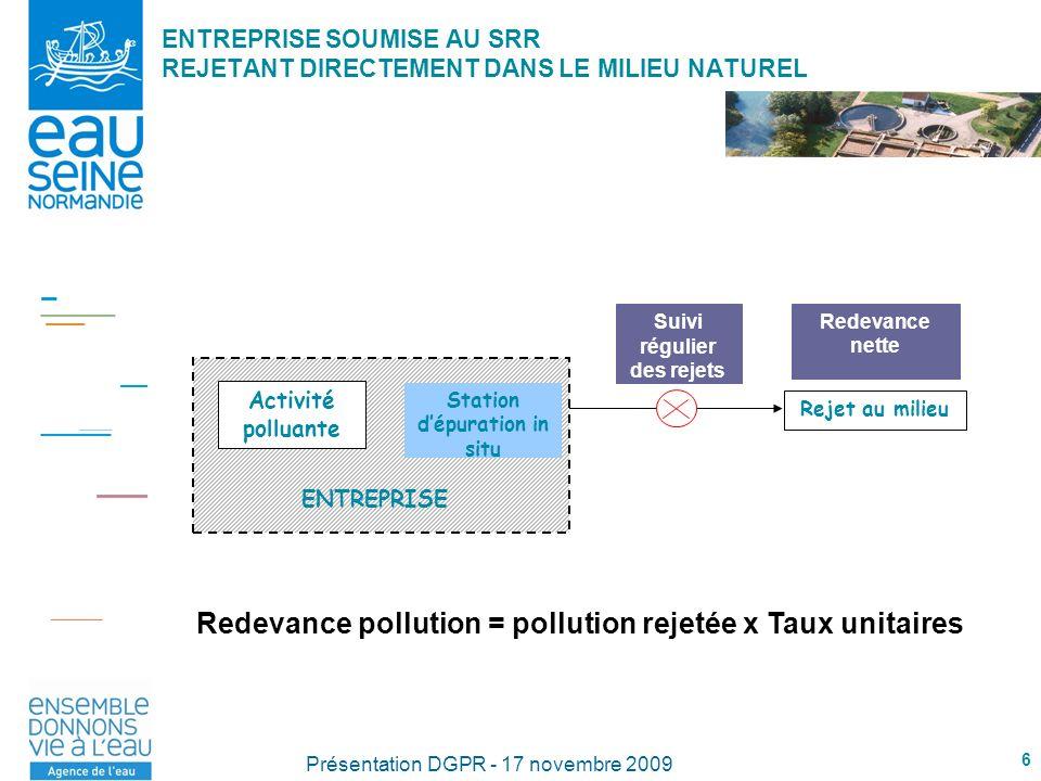 6 Présentation DGPR - 17 novembre 2009 ENTREPRISE SOUMISE AU SRR REJETANT DIRECTEMENT DANS LE MILIEU NATUREL Activité polluante Station dépuration in