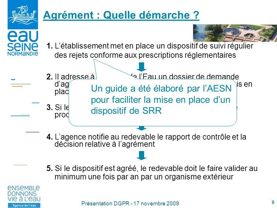9 Présentation DGPR - 17 novembre 2009 Agrément : Quelle démarche ? 2. Il adresse à lAgence de lEau un dossier de demande dagrément, accompagné du des