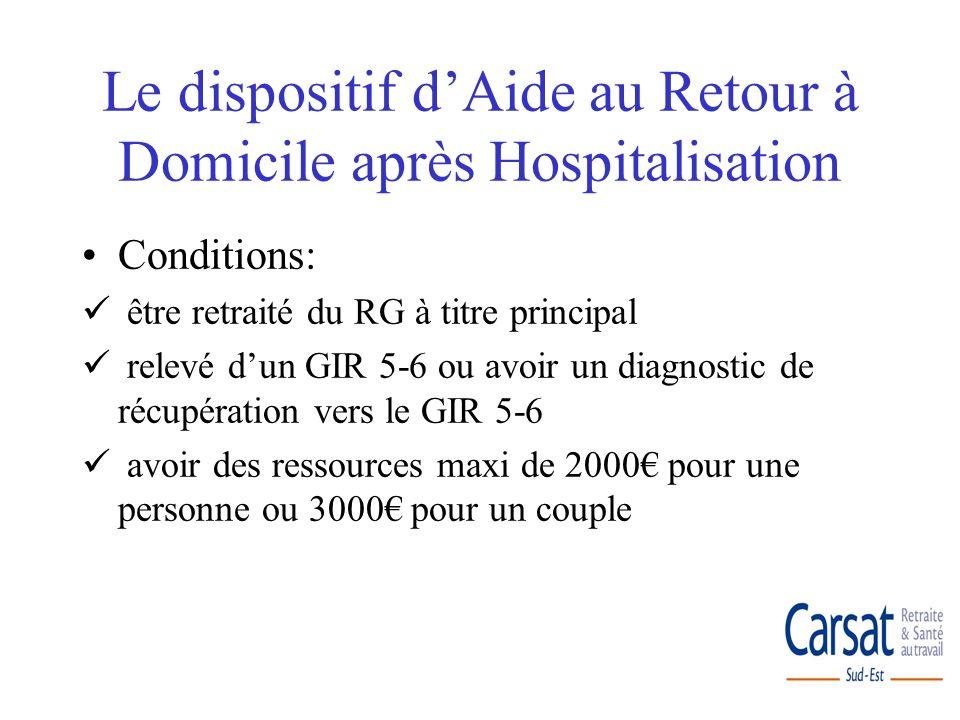 Le dispositif dAide au Retour à Domicile après Hospitalisation Conditions: être retraité du RG à titre principal relevé dun GIR 5-6 ou avoir un diagnostic de récupération vers le GIR 5-6 avoir des ressources maxi de 2000 pour une personne ou 3000 pour un couple