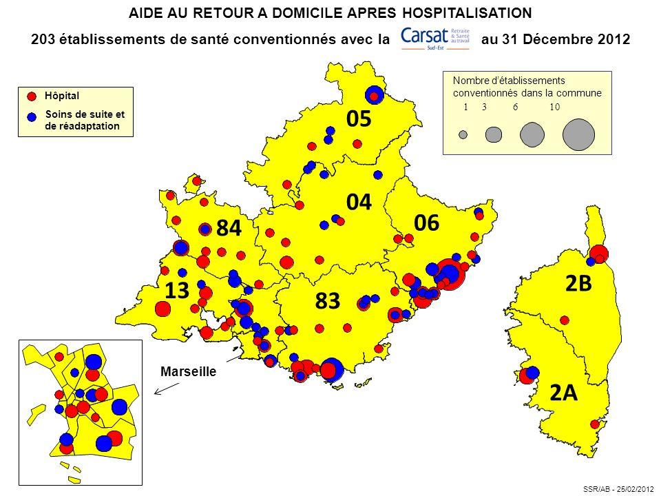 AIDE AU RETOUR A DOMICILE APRES HOSPITALISATION 203 établissements de santé conventionnés avec la au 31 Décembre 2012 Nombre détablissements conventionnés dans la commune 13610 Hôpital Soins de suite et de réadaptation Marseille 04 06 05 83 84 13 2B 2A SSR/AB - 25/02/2012