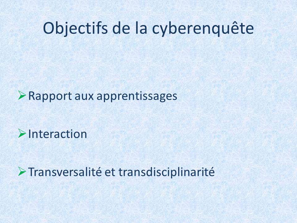 Objectifs de la cyberenquête Rapport aux apprentissages Interaction Transversalité et transdisciplinarité