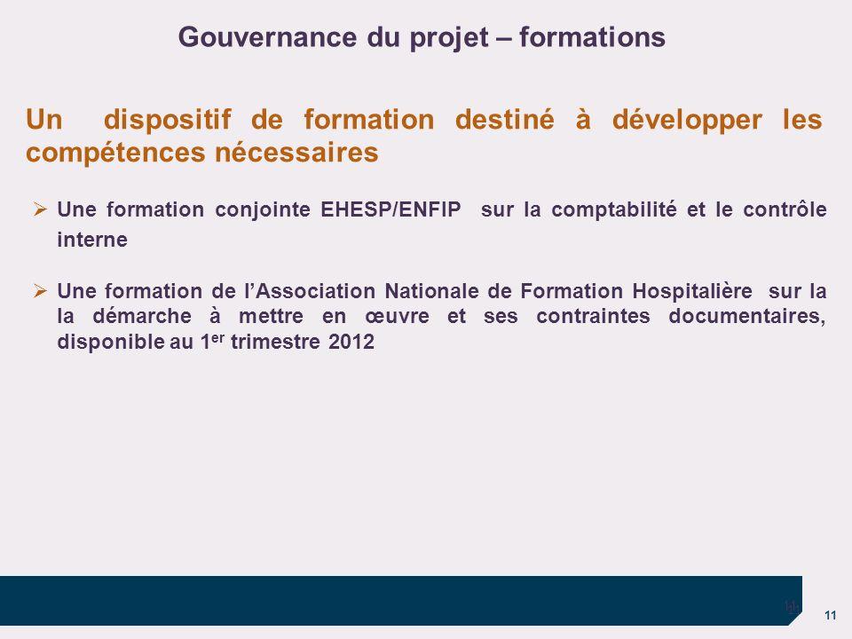 11 Un dispositif de formation destiné à développer les compétences nécessaires Une formation conjointe EHESP/ENFIP sur la comptabilité et le contrôle