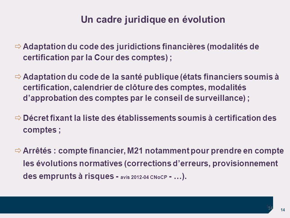 14 Un cadre juridique en évolution Adaptation du code des juridictions financières (modalités de certification par la Cour des comptes) ; Adaptation d