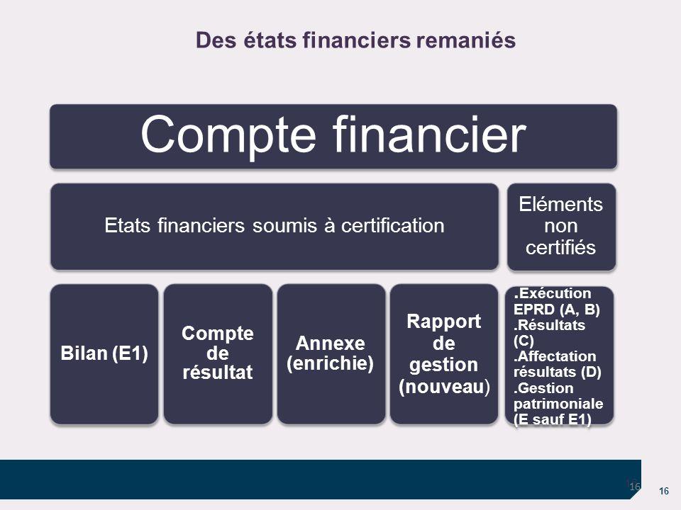 16 Des états financiers remaniés Compte financier Etats financiers soumis à certification Bilan (E1) Compte de résultat Annexe (enrichie) Rapport de g