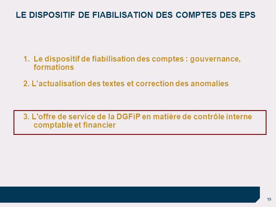 19 1.Le dispositif de fiabilisation des comptes : gouvernance, formations 2. Lactualisation des textes et correction des anomalies 3. L'offre de servi
