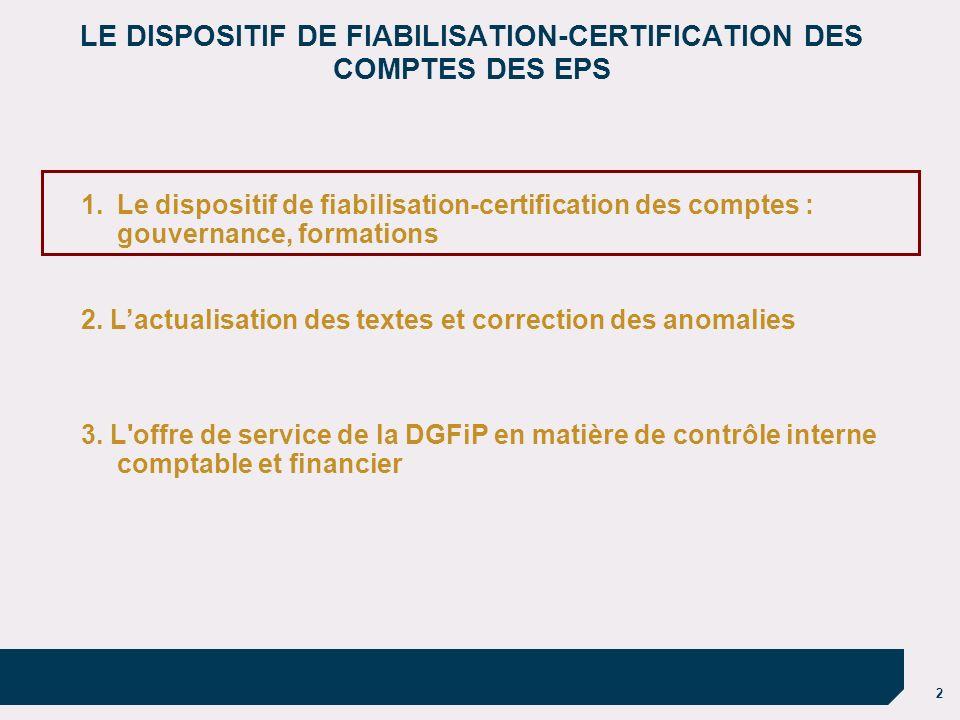 2 1.Le dispositif de fiabilisation-certification des comptes : gouvernance, formations 2. Lactualisation des textes et correction des anomalies 3. L'o